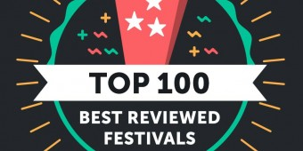 Sydney Indie Film Festival 100_best_reviewed_festivals